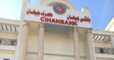 Central Bank of Iraq – Private Banks Classifications as at CAMEL System